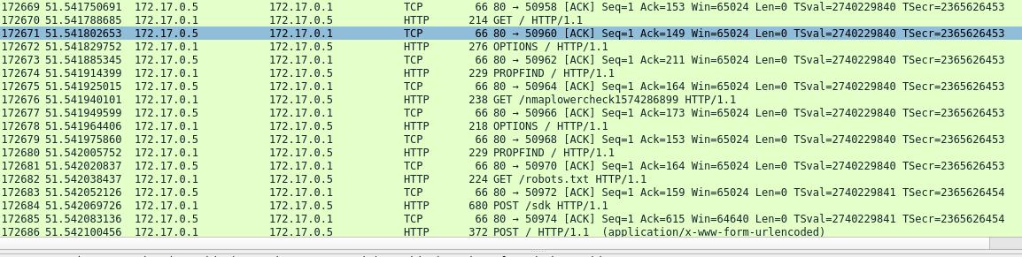 Wireshark web scan